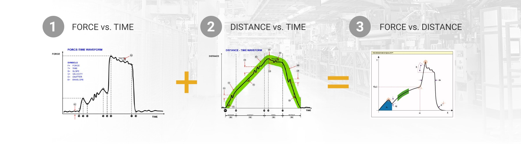 Press-Fit Defect Detection | Press Force Monitoring Solutions