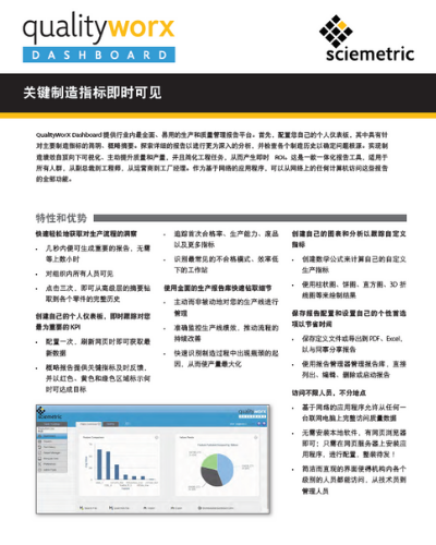 QualityWorX Dashboard 数据表